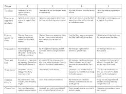 Western civilization essay questions Page