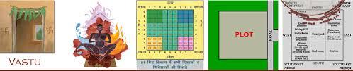 House Layout Design As Per Vastu Vastu For Map Vastu For Drawings Vastu For Layout Plan Layout