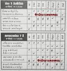 วิจารณ์มวยไทย7สี วัน อาทิตย์ ที่ 14 ก.ค. 2556 จากหนังสือมวยตู้+++