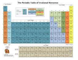 how is the modern periodic table organized 8 curious periodic tables mental floss