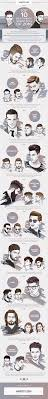 luckily men u0027s style blog hairstyleonpoint created an amazing