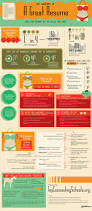 What Is The Profile In A Resume 109 Best Resume Tips And Tricks Images On Pinterest Resume Tips