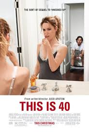 This is 40.2012