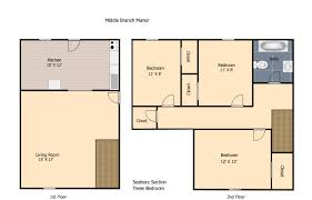 the communities at middle branch apartments townhomes in 3 bedroom townhouse
