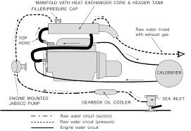 5 0 engine diagram similiar f engine cover keywords ford ranger