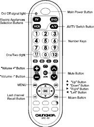 tv programming codes