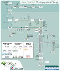 Tuscany Map Tuscany Maps Italy Maps Of Tuscany Toscana