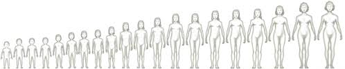 nude photos of female stages of puberty|