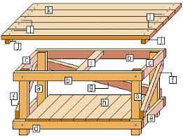 Plans For Building A Wooden Workbench by Free Work Bench Plans And Instructions Metric Version