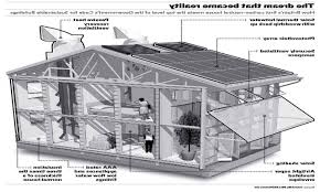 Eco Home Designs by Eco House Design Plans Escortsea