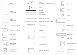 Restaurant Floor Plan Maker Online Plumbing And Piping Plans Solution Conceptdraw Com