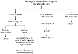 how i treat thrombocytopenia in pregnancy blood journal