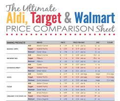 will target price match on black friday price comparison sheet aldi target and walmart simplemost