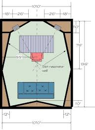 Recording Studio Floor Plans John Sayers U0027 Recording Studio Design Forum U2022 View Topic Room