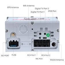 100 2005 kia cerato repair manual pdf 2 kia rio wiring