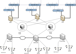 home network topology wiring diagrams wiring diagrams