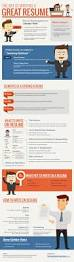 how to write a good resume summary 25 best resume writing ideas on pinterest resume writing tips the art of writing a perfect resume