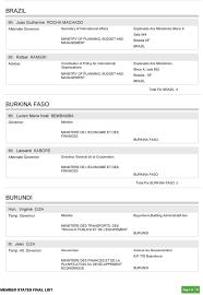 Member States of ADB Etats Membres BAD   PDF DocPlayer net BURKINA FASO Mr  Lucien Marie No  l BEMBAMBA Ministre MINISTERE DE L     ECONOMIE ET DES