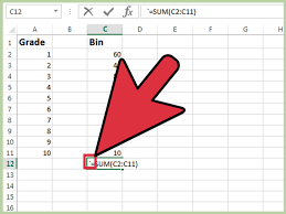 Software For Spreadsheets 3 Ways To Print Cell Formulas Used On An Excel Spreadsheet
