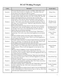 th Grade Persuasive Essay Topics Outsiders Writing Prompts The Outsiders Essay Questions Outsiders Great Essay Questions