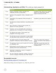 Senior Hr Manager Resume Sample by Bioknowledgy Dp Notes 7 3 Translation Ahl