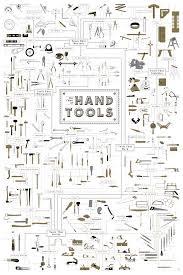 pop chart lab design data u003d delight the chart of hand tools