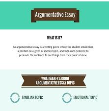 community service essay ideas FAMU Online