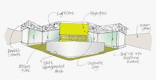Interior Design Quotes by Best Design Concepts Interiors Ideas Amazing Interior Home