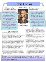 Enlightenment Grudge Match  Locke Versus Hobbes Essential Question      quot An Essay Concerning Human Understanding Book   quot  John Locke