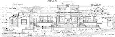 architectural design services in prescott az nanke signature group