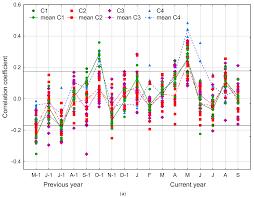 forests free full text variability in larch larix decidua