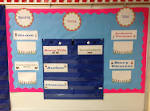 Conversations in Literacy: Classroom Set Up- It's Done!