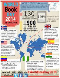 international publishers association world book u0026 copyright day