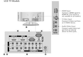 home theater circuit diagram connect apple tv 4 to bose home theater macrumors forums