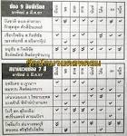 วิจารณ์มวยไทย7สี วันอาทิตย์ ที่ 2 มี.ค. 2557 จากหนังสือมวยตู้!+++