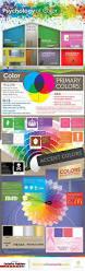 Home Design 3d Vs Home Design 3d Gold Best 25 3d Interior Design Ideas On Pinterest Autocad Layout