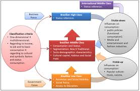 How to conduct a literature review  A literature review on knowledge