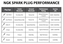 ngk jet ski marine spark plugs sixity com