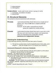 how to write descriptive essay