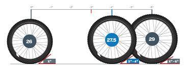 taille de cadre photo comparatif des tailles de roues vtt 26 27 5 ou 29 pouces