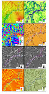 Thematic Maps Thematic Maps Employed In The Analysis Of The Szum River