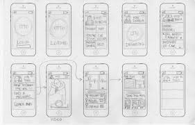 reason for wireframe to design a mobile app