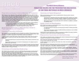 Writing a personal statement guide      by Fred Binley Southampton Uni Inzovu Curve