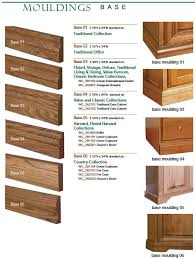 Stain Unfinished Kitchen Cabinets by Base Base Moulding 8 Foot Piece Custom Unfinished Stained Or