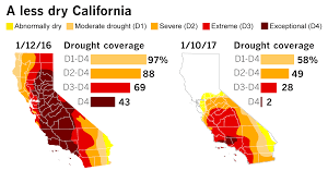 Drought Map Usa by Call It The Southern California Drought Rain And Snow End