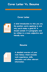 Resume Cover Letter For Freshers Resume Vs Cover Letter Cover Letter For Job Application Freshers