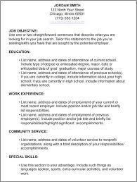 interview essay example