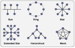 صور مهمة في الفيزياء Images?q=tbn:ANd9GcTy4FEaNoJR0kQba5CHcARKQ83u-I41LG2mMwS0oBWi53sHh9Ng5_ErHcOT