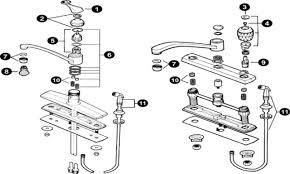 venetian single hole kohler kitchen faucet parts two handle side