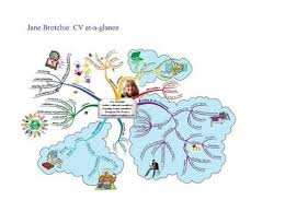 Search For Resumes Online by 39 Best Diagram Cv Images On Pinterest Mind Maps Mind Map